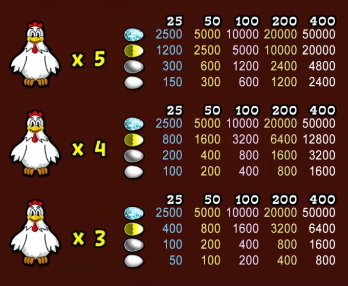 4 Fowl Play Slot Pragamento