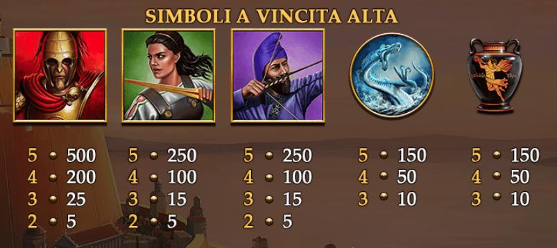 Age Of The Gods God Of Storms Slot Machine Gratis Simboli 1