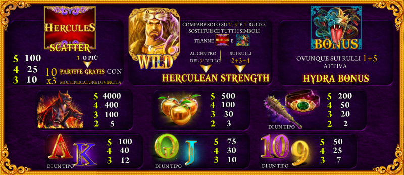 Age of The Gods Prince of Olympus Slot Machine Gratis Simboli Speciali