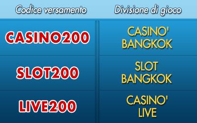 Casino BetFlag Codice Bonus