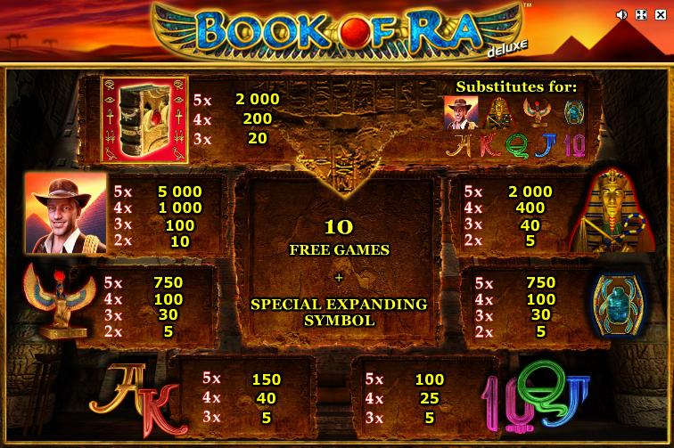 Book of Ra Deluxe Regole
