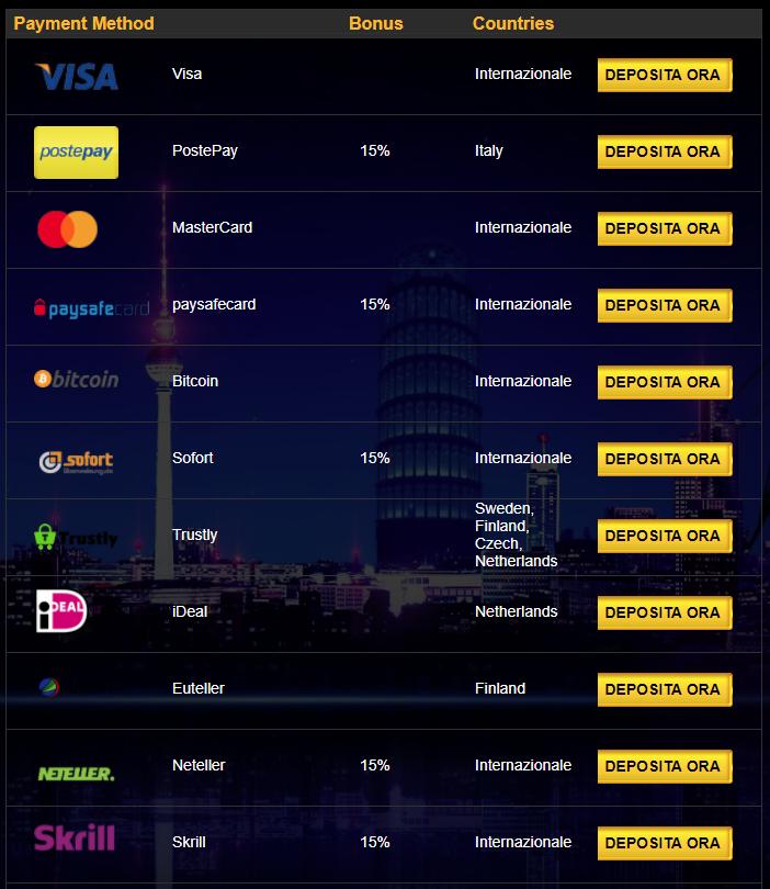 Euromoon Casino Metodi di pagamento
