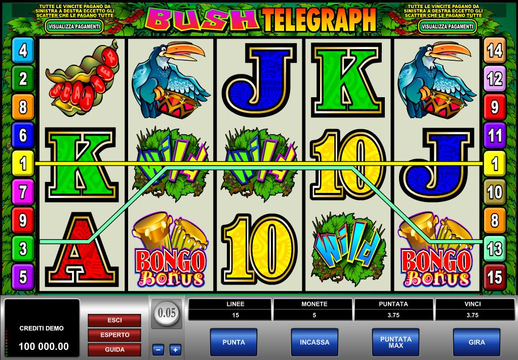 Casino spiele kostenlos jbuilder