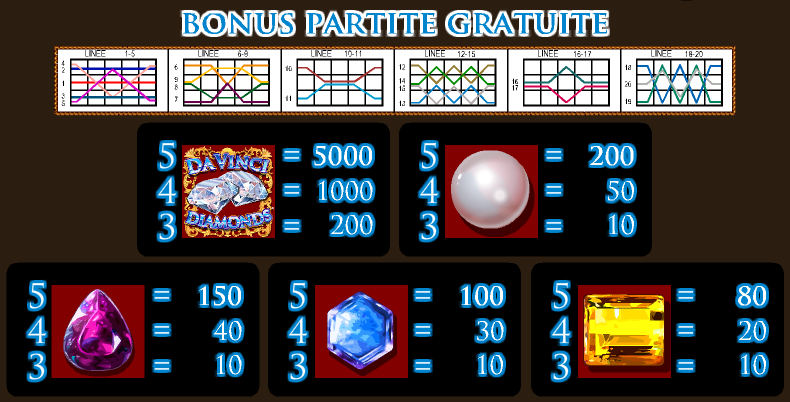 Da Vinci Diamonds Gioco Slot Bonus Partite Gratuite