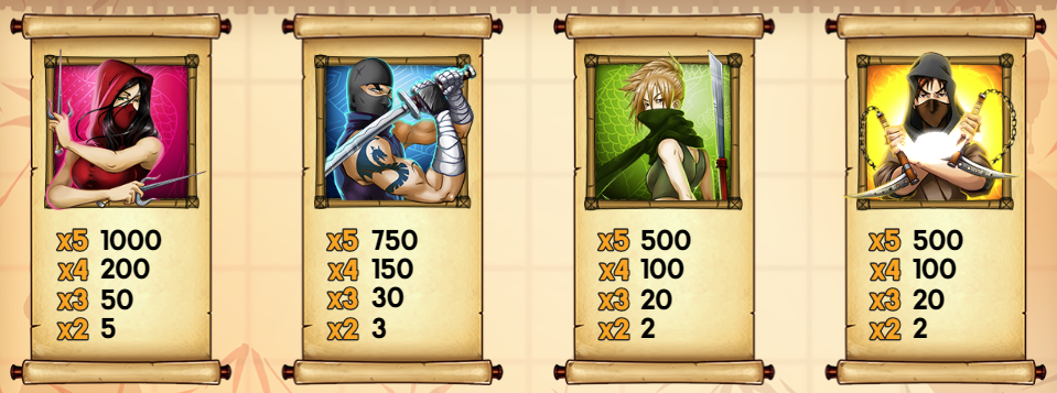 Ninja Fruits simboli