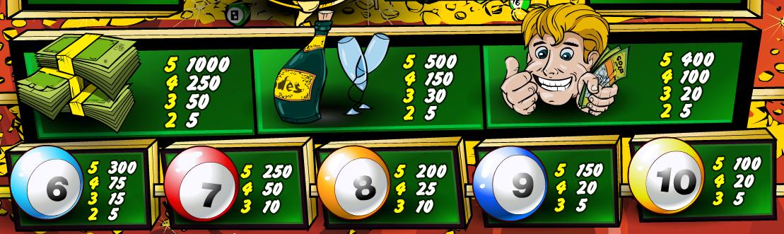 Numeri del Lotto Gratis